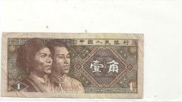 --ZHONGGUO RENMIN YINHANG-----1 JIAO --1980-- - Chine