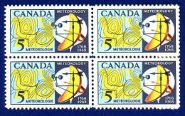 CANADA 1968, # 479i, METEOROLOGY: WEATHER MAP & INSTRUMENTS,   M NH  HB STAMPS - 1952-.... Règne D'Elizabeth II