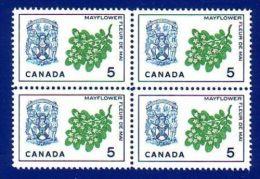 CANADA 1964. # 420, PROVINCILA FLOWERS & COATS Of ARMS, NOVA SCOTIA, MNH   BLOCK LR - Blocs-feuillets