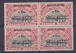 Ruanda-Urundi 1925 Koloniale Veldtochten 2x2w ** mnh (21384)