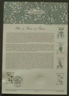 COLLECTION HISTORIQUE - YT N°2267 - FLORE DE FRANCE / FLEURS DE MONTAGNE - 1983 - 1980-1989