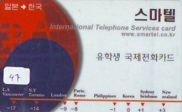 Télécarte   * PHILIPPINES  * FILIPPINES *  (47) Telefonkarte Phonecard * - Philippines