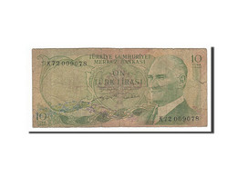 [#156063] Turquie, 10 Lira Type Atatürk - Turquie