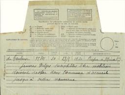 """WW2 EXODE - 23 Mai 1940 - Toulouse (31) Télégramme""""Jeunes BELGES Susceptibles être Mobilisés Doivent Rester Dans Commune - Historical Documents"""