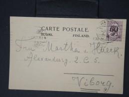 FINLANDE- Document  Voyagé En 1921 A Voir  Voir Scan   LOT P4577