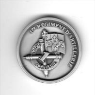 Cion  militaire  1 er  REGIMENT  D' ARTILLERIE