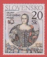 2000 ** (sans Charn., MNH, Postfrish)   Yv 337   Mi 384 - Slovaquie