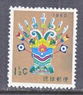 RYUKU ISLANDS   63  **  TOYS  NEW YEAR - Ryukyu Islands