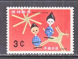 RYUKU ISLANDS   97  *  DOLLS  TOYS, CHILDRENS DAY - Ryukyu Islands