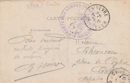 """Mehun Sur Yevre Cachet  """" Poste Aux Armées 22ième Terr """" Sur Cpa Animée  -   Scan Recto-verso"""