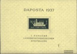 Gdansk Block1b (complete Issue) With Hinge 1937 DAPOSTA - Danzig