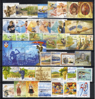 Serbia,Complete Year 2008.,MNH - Serbia