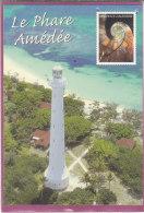 LE PHARE AMEDEE - Nueva Caledonia