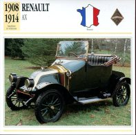 France 1908-14 - Renault AX - Automobili