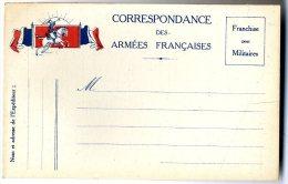 FRANCHISE MILITAIRE   CAVALIER  CORRESPONDANCE DES ARMEES FRANCAISE  CARTE POSTALE NON ECRITE - Marcophilie (Lettres)