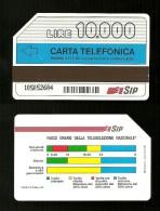 55 Golden - Fasce Orarie Da L. 10.000 31-12-92 Mantegazza Lungo - Con Non Rimborsabile - Italië