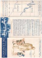 Dépliant 3 Volets SEMAINE NATIONALE DE L'ENFANCE Avril-mai 1940. Couv Couleur De Louis ICART.(PPP1136) - Documentos Históricos