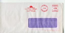 EMA Havas,MUSTAD,monument Historique Usine De Clou Duclair,76,Seine-Maritime,lettre Duclair 7.12.1984 - Monuments