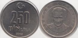 Turchia 250 Bin 2003 Km#1137 - Used - Turchia