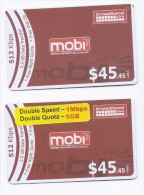 Lebanon 2 Wireless Internet Prepaid Card Mobi Used, Liban Libanon