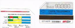 TELECOM ITALIA (SIP) - CAT. C.& C. 1150 - FASCE ORARIE 31.12.92 PK 10000    - USATA - Italia