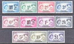 NYASALAND    112-22    * - Nyasaland (1907-1953)