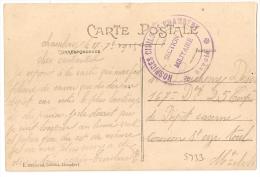 HOSPICE CIVILS DE CHAMBERY Savoie Section Militaire Sur CP En FM. - Marcophilie (Lettres)