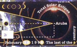 Éclipse Soleil - Solar Eclipse - Éclipse Lunaire - Lunar Eclipse (71) - Astronomie