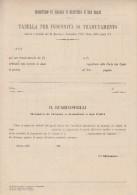 ITALIA   - Regio Decreto 1876 - Tabella Di Identitaà E Trattamento (modello  Nuovo) - Documenti Storici