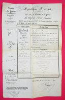 1859 Certificat Pour Campagne Et Décoration Médaille D'Italie Napoléon III Artilleur Guitard De Miramont(31)37.5x24.5cm - Médailles & Décorations