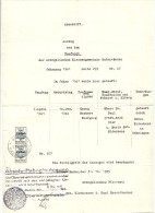Taufbuch 1901 Evangelische Kirchengemeinde Baden-Baden, 2x Gebührenmarke 15 Rpf Rechnungsamt, Beglaubigte Abschrift 1935 - Historische Dokumente