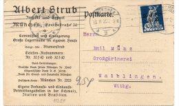 DR MiNr 123 EF Auf Firmenkarte MÜNCHEN - WAIBLINGEN, 19.8.20, Portogerecht - Brieven