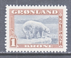 GREENLAND   16      * - Greenland