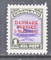 GREENLAND   19      * - Greenland