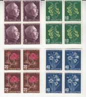 Pro Juventute 1948 ° Postmarken - Timbres-Poste - Francobolli - Neufs