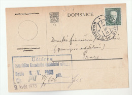 1933 CZECHOSLOVAKIA Stamps COVER (card) - Covers & Documents
