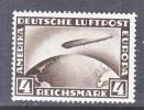 GERMANY  C 37    *   ZEPPELIN - Airmail