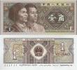 China Pick 881# 1 Jiao (1980) UNC - Chine