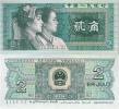 China  Pick 882# 2 Jiao (1980) UNC - Chine