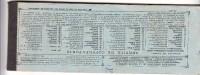 Carnet De Chèque  De La SOCIÉTÉ GENERALE - Cheques & Traveler's Cheques