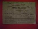 CARTE D'ELECTEUR DU DEPARTEMENT DE LA NIEVRE - ELECTIONS DE 1925 COMMUNE DE DORNES - Vieux Papiers