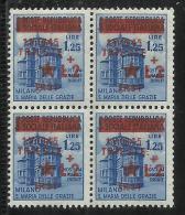 OCCUPAZIONE JUGOSLAVIA TRIESTE 1945 LIRE 2 SU 1,25 QUARTINA BLOCK MNH