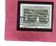 DANEMARK DANMARK DENMARK DANIMARCA 1970 Electromagnet Hans Christian Oersted's Discovery Of Electromagnetism USATO USED - Oblitérés