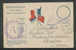 1101/- Lettre Carte Postale Franchise Militaire Guerre 1914/1918 - 12ème Regiment Terrictorial D'infanterie Finistere - Guerra Del 1914-18
