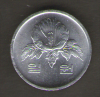 COREA DEL SUD WON 1983 - Corea Del Sud