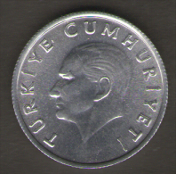 TURCHIA 10 LIRA 1988 - Turchia