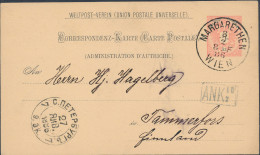 Russia Austria 1886 Stationery Postcard MARGARETHEN WIEN Via St. Petersburg Rare 9th Expeditiya To Tammerfors (2169) - 1857-1916 Imperium