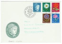 Suisse//Schweiz//Svizerra // Switzerland//Pro-Juventute // Lettre 1er Jour 1963 - Lettres & Documents