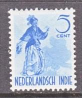 NETHERLAND  INDIES    231   * - Netherlands Indies