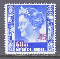 NETHERLAND  INDIES    271  * - Netherlands Indies
